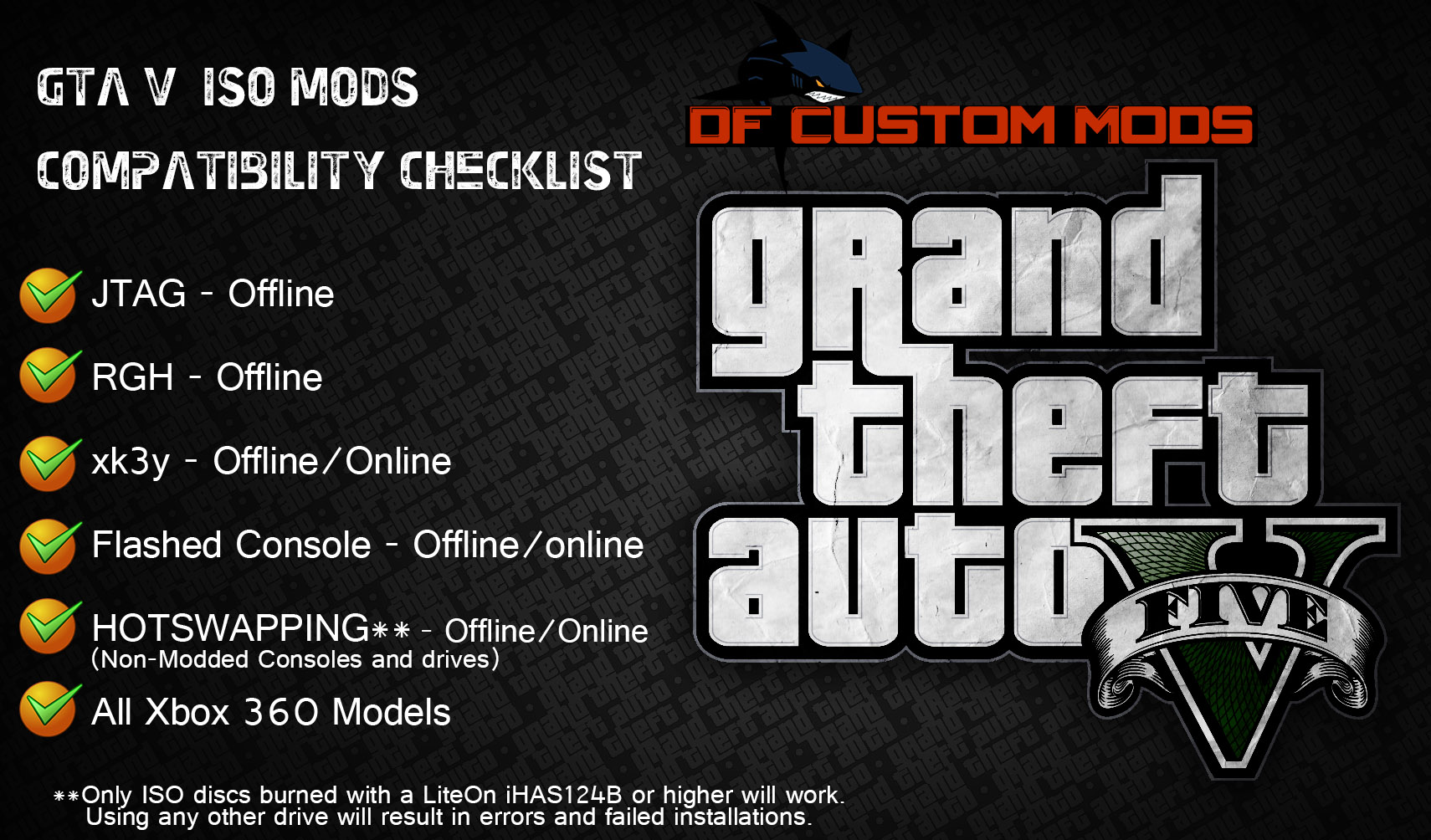Screens Zimmer 1 angezeig: gta iv iso download